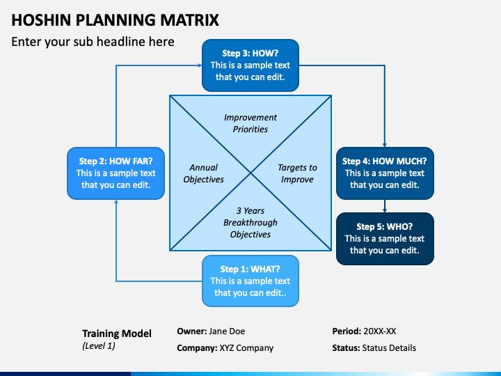 Hoshin Planning Matrix PPT Slide 1