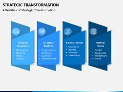 Strategic Transformation PPT Slide 5