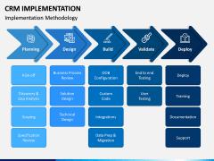 CRM Implementation PPT Slide 8