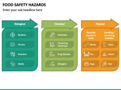 Food Safety Hazards PPT Slide 5