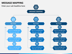 Message Mapping PPT Slide 6