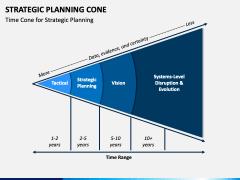 Strategic Planning Cone PPT Slide 2