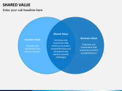 Shared Value PPT Slide 6