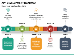 App Development Roadmap PPT Slide 5