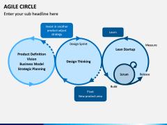 Agile Circle PPT Slide 1