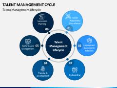 Talent Management Cycle PPT Slide 1