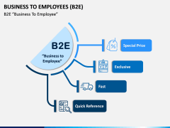 Business To Employees (B2E) PPT Slide 2