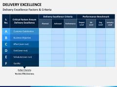 Delivery Excellence PPT Slide 5