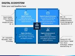 Digital Ecosystem PPT Slide 8