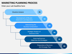 Marketing Planning Process PPT Slide 4