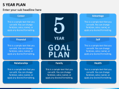 5 Year Plan PPT Slide 1