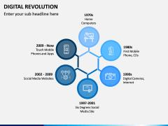 Digital Revolution PPT Slide 5