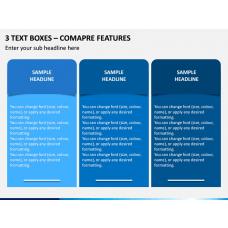 3 Text Boxes - Comapre Features PPT Slide 1