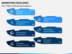 Marketing Excellence PPT Slide 4