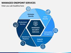 Managed Endpoint Services PPT Slide 2