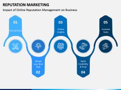 Reputation Marketing PPT Slide 5