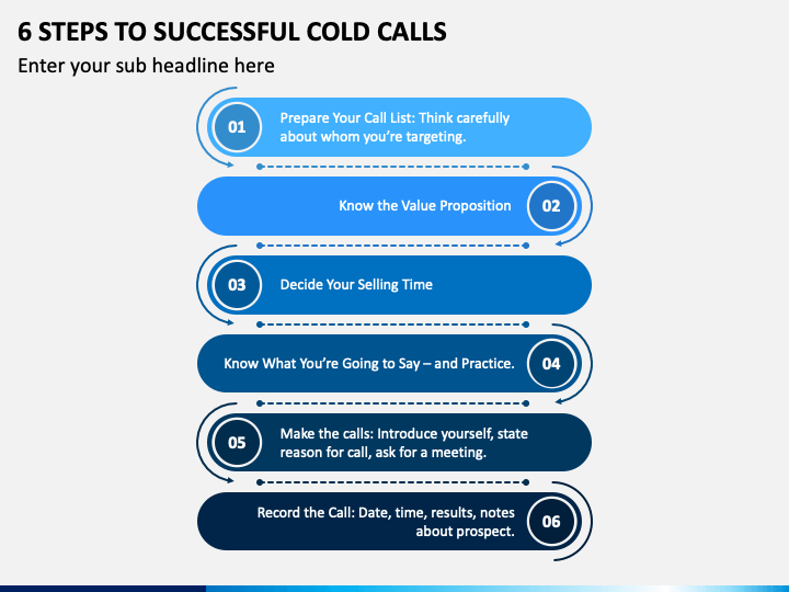 6 Steps To Successful Cold Calls PPT Slide 1