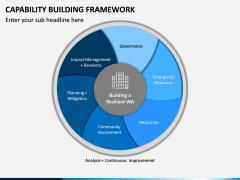 Capability Building PPT Slide 8