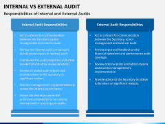 Internal Vs External Audit PPT Slide 4