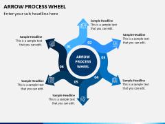 Arrow Process Wheel PPT Slide 3