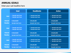 Annual Goals PPT Slide 2