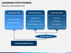 Leadership Effectiveness PPT Slide 10