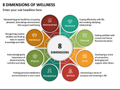 8 Dimensions of Wellness PPT Slide 3