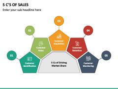 5 C's Of Sales PPT Slide 2