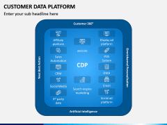 Customer Data Platform PPT Slide 4