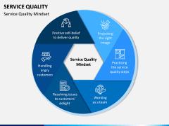 Service Quality PPT Slide 2