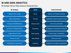 BI and Data Analytics PPT Slide 6