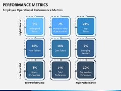 Performance Metrics PPT Slide 5
