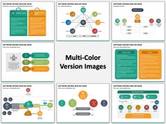 Software Defined WAN Multicolor Combined