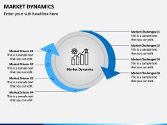Market Dynamics PPT Slide 1