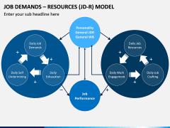 Job Demands - Resources (JD-R) Model PPT Slide 7