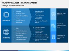 Hardware Asset Management PPT Slide 2