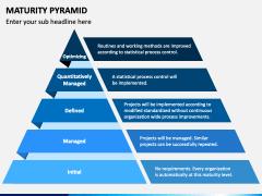 Maturity Pyramid PPT Slide 2