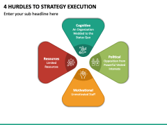 4 Hurdles To Strategy Execution PPT Slide 2