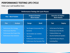 Performance Testing Life Cycle PPT Slide 6