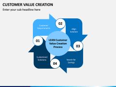 Customer Value Creation PPT Slide 4