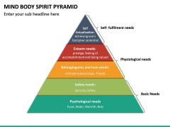 Mind Body Spirit Pyramid PPT Slide 2