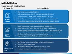 SCRUM Roles PPT Slide 5