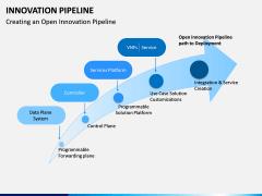 innovation Pipeline PPT Slide 8