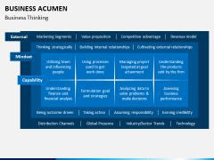 Business Acumen PPT Slide 8