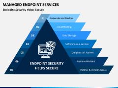 Managed Endpoint Services PPT Slide 7