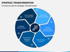 Strategic Transformation PPT Slide 2