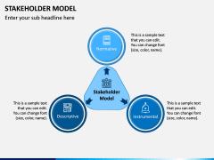 Stakeholder Model PPT Slide 3