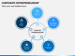 Corporate Entrepreneurship PPT Slide 2