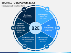 Business To Employees (B2E) PPT Slide 1