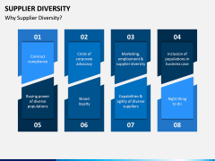 Supplier Diversity PPT Slide 2